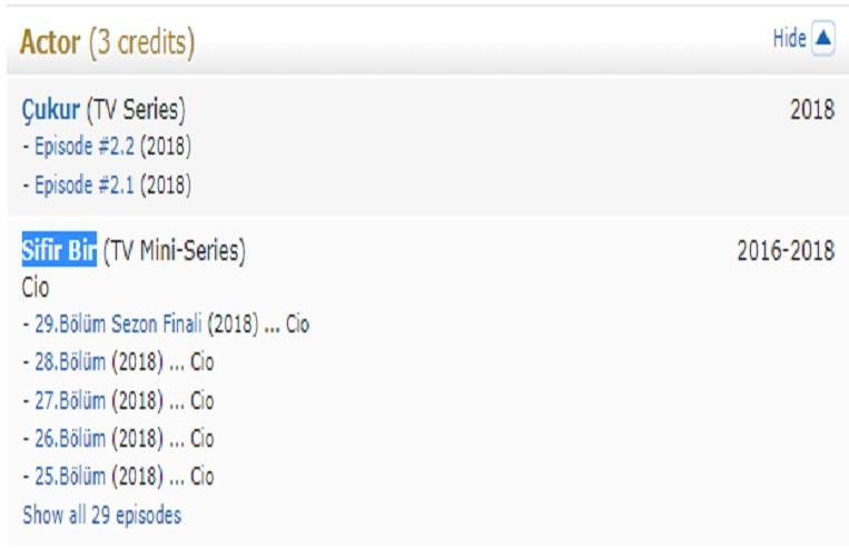 cihangir ceyhan imdb